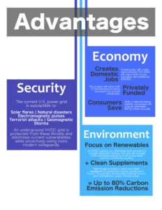 Advantages (1)